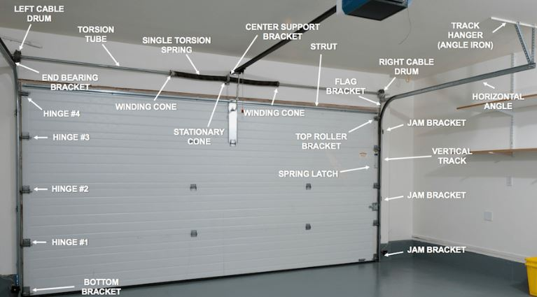 garage door map